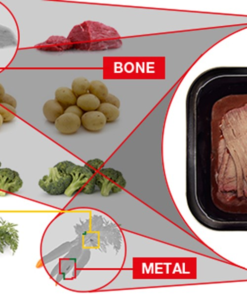 Food X-ray Foreign Body Detection for Ready Meals | Ishida A3823